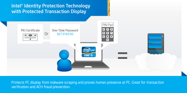 Intel® Identity Protection Technology (Intel® IPT) med skyddad transaktionsvisning